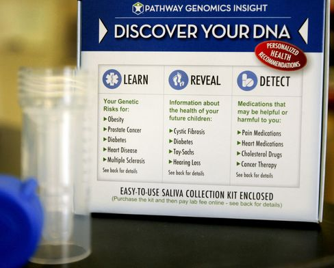 Personal Gene Tests