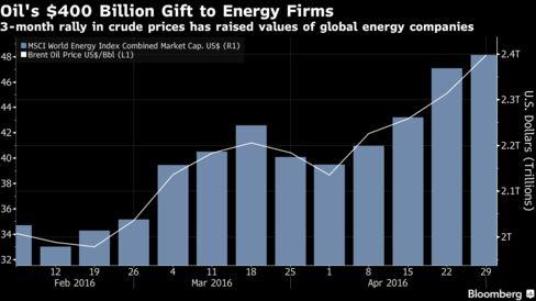 Exxon Mobil Ekes Out Q1 Profit, Chevron's Loss Stings