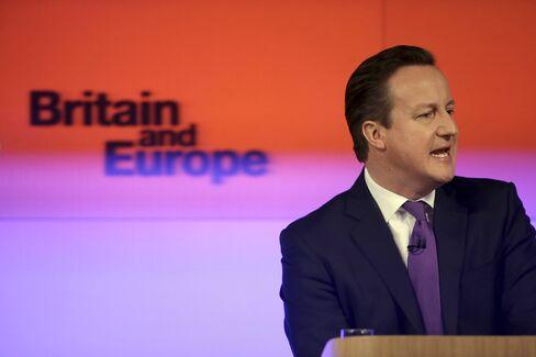 Cameron Red Carpet Ignored as Investors Back France