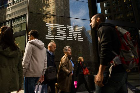 IBM Logo is Displayed Outside the Company Offices in New York
