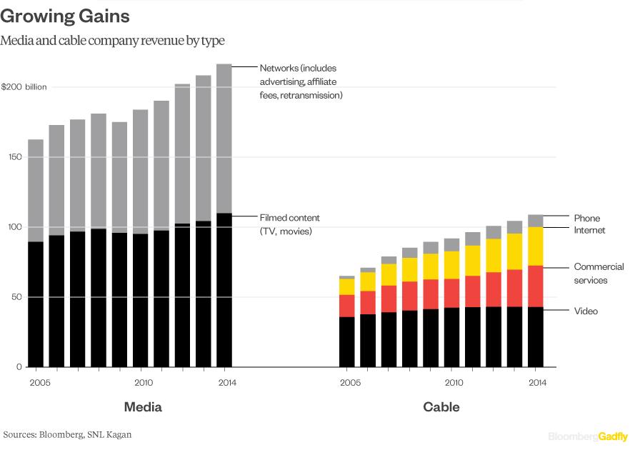 cable-versus-media