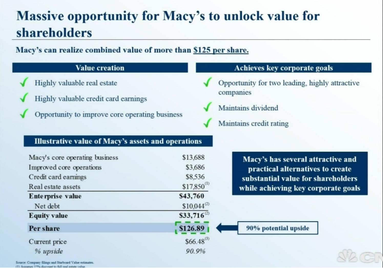 Smith-Macy's-presentation
