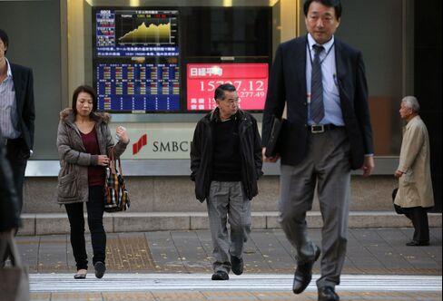 Nikkei 225 Stock Average