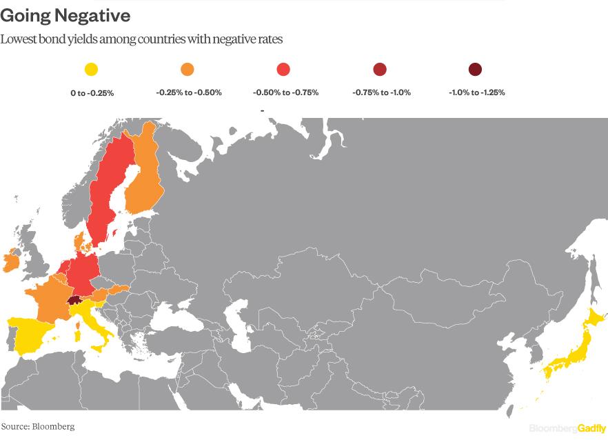 negative-bond-global-map1