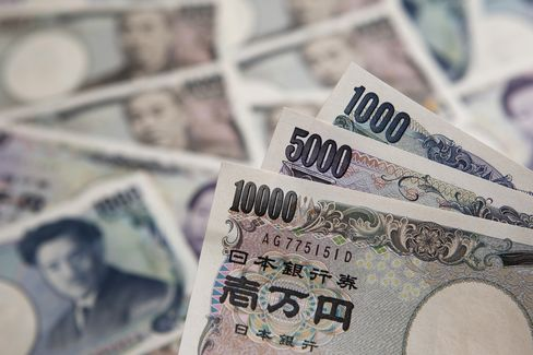 Yen Slumps to Six-Month Low on Easing Call as Europe Stocks Drop