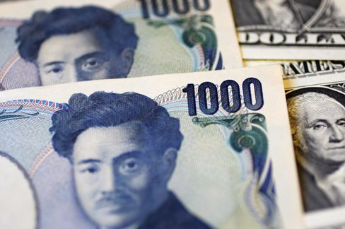 Yen and U.S. Dollar