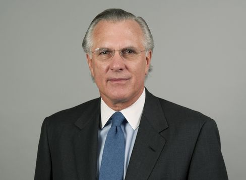 Federal Reserve Bank of Dallas President Richard W. Fisher