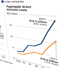 Graphic: George Petras/Bloomberg