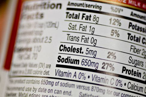 Nutrition Rating System Urged by U.S. Panel for Food Labels