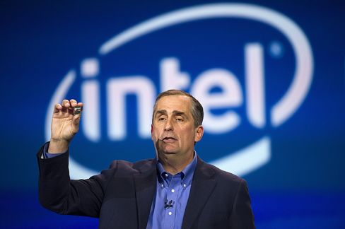 Intel Squeeze Shows Lapsed Breaks Risk Corporate Profits