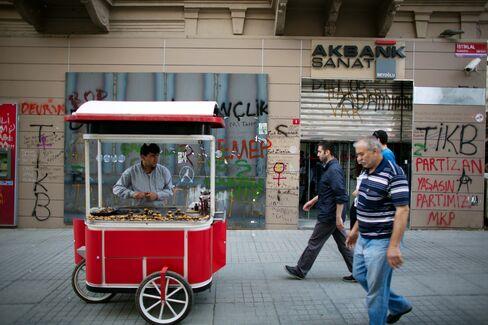 Turkey Contagion Concerns