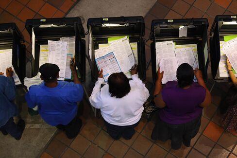 TK...Democrats Gain Advantage on Early Voting