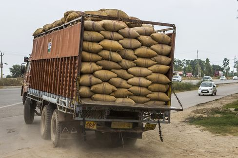 India's Food Distribution Program