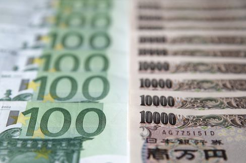 Euro Trades Near Two-Month Low Before Industrial Production Data