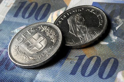 SNB Keeps Rate on Hold as Franc Threatens Recovery
