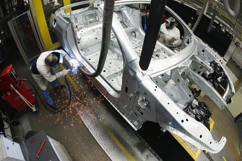 German Business Confidence Unexpectedly Increased