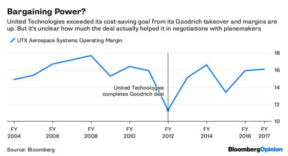 Does the World Need Another Megadeal?