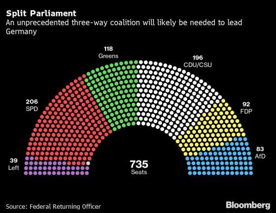 German Talks on Potential Three-Way Tie-Up Off to Fast Start