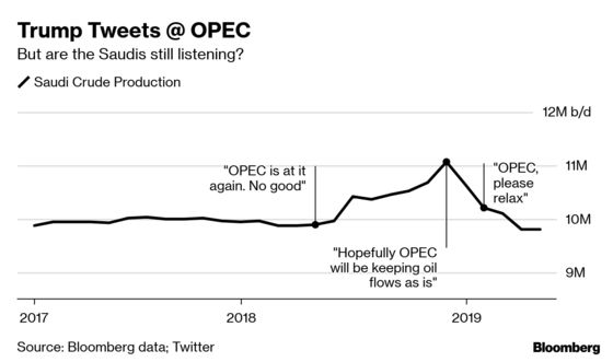 Saudis Head to OPEC+ Talks Reluctant to Do Trump's Bidding