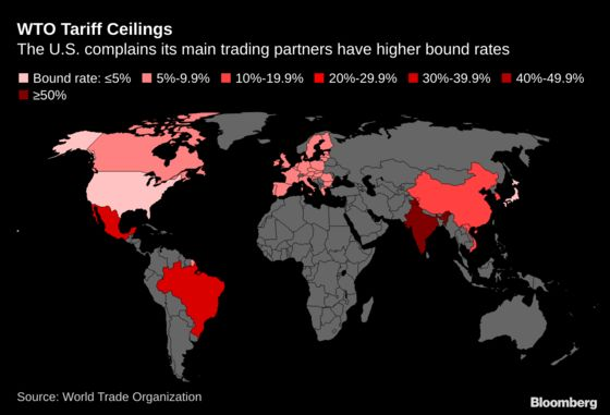 Why Is the U.S. Renegotiating Its WTO Commitments?