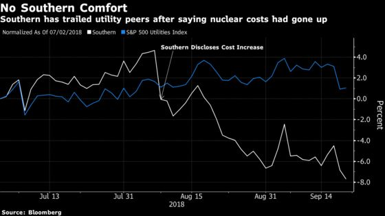 Last U.S. Nuclear Project Faces `Jeopardy' as Owners Mull Exit