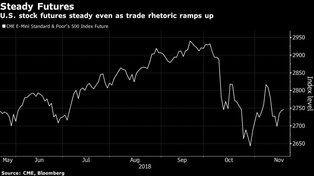U.S. Futures Steady on Thanksgiving Week as Pence Attacks China