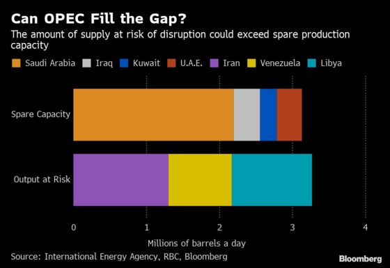 Iran's Oil Minister Warns That OPEC Collapse Is Likely