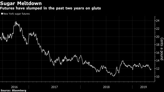 Biggest Sugar Trader Sees Record Shift to Ethanol in Brazil