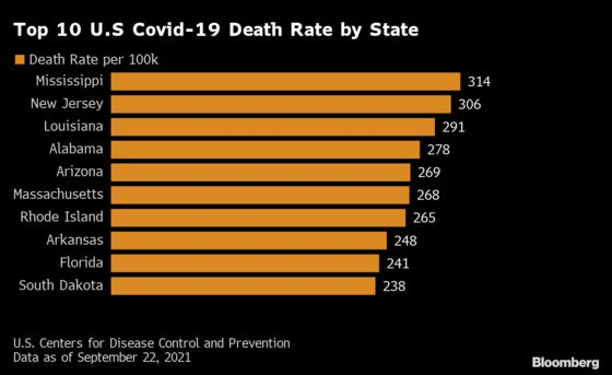 Ivermectin Advocates Push for Unproven Covid Drug