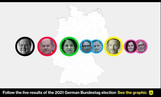 Social Democrats' Narrow WinOver Merkel'sBloc Leaves German Government in Limbo
