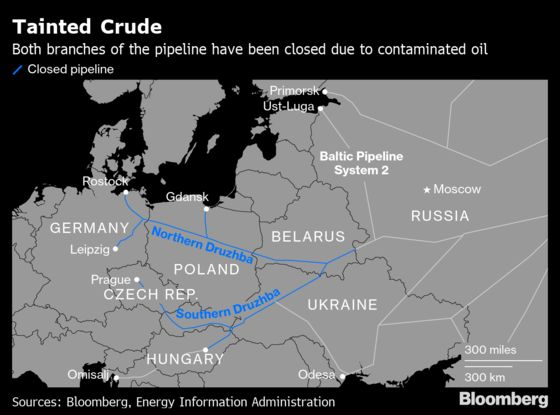 Russia to Fix Oil Pipeline Contamination Crisis in Two Weeks