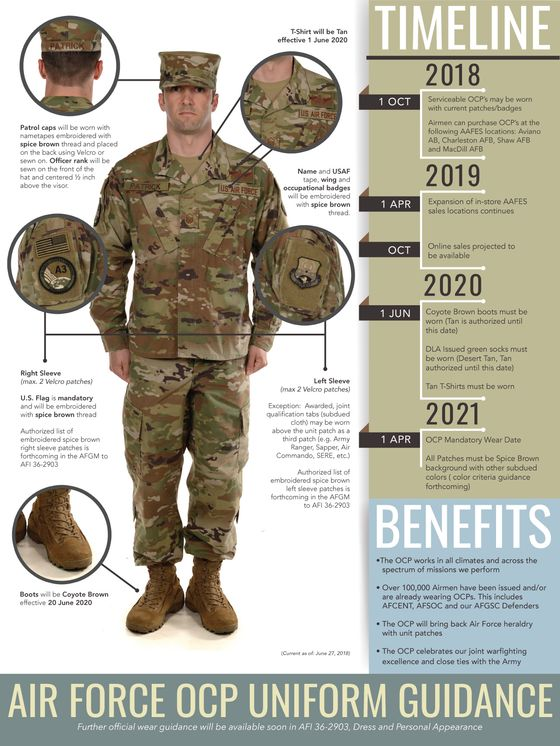 Making a 21st Century U.S. Military Uniform Every Branch Can Wear