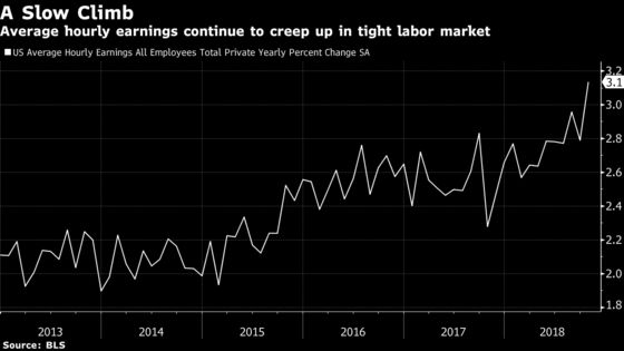 Fed Says Growth Still Modest or Moderate While Optimism Ebbs