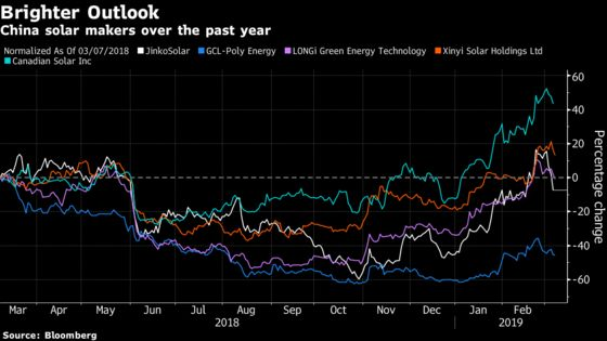 Top Solar Producer Says China's New Plan Will Sustain Growth