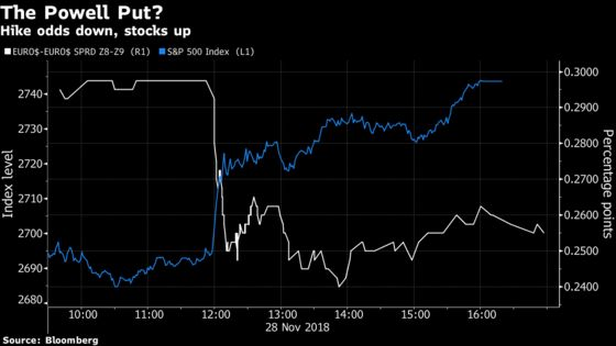 Don't Count on the Fed Saving Stocks Again