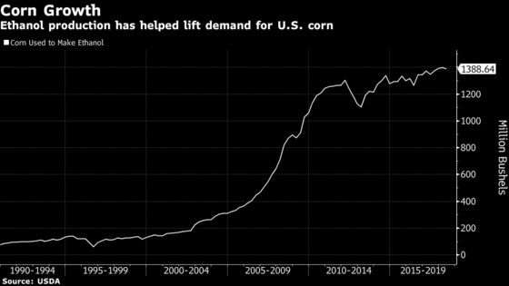 Trump Boosts High-Ethanol Gasoline as He Courts Iowa Farm Voters
