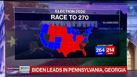 Biden Nears Election Victory as Battleground Counts Slow