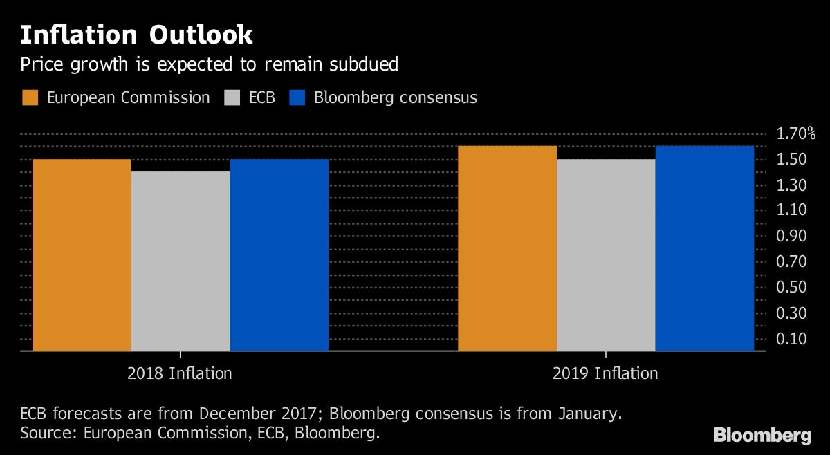 European Union revises up 2018 growth forecast for eurozone