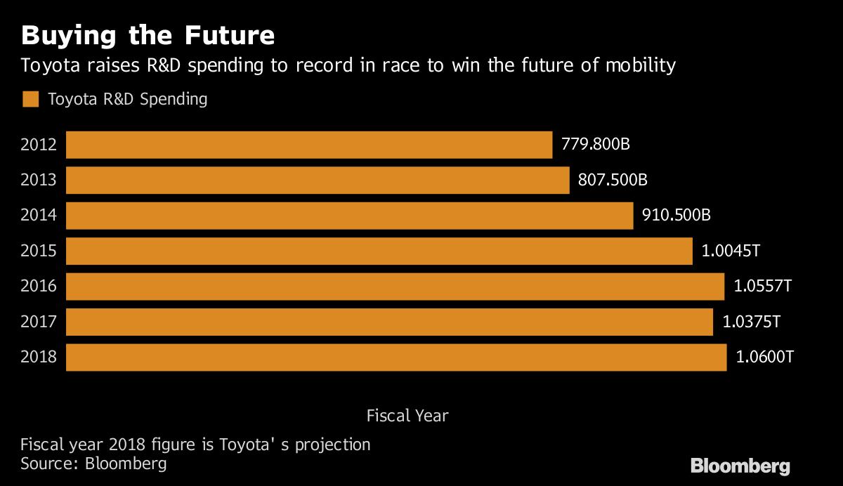 Suzuki Q3 profit jumps 68%