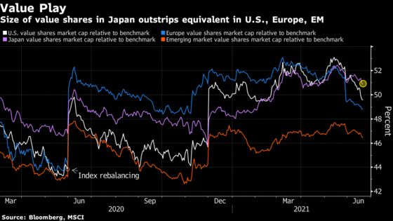 Japanese Stocks Slump as Hawkish Fed Damps Cyclical Appeal