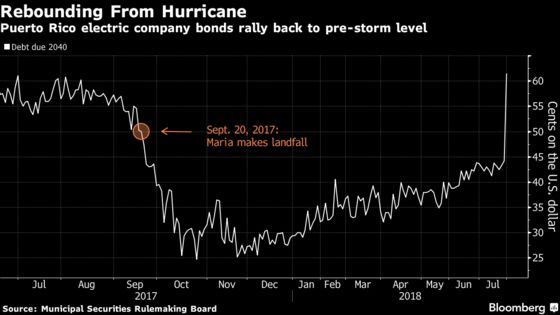 Puerto Rico Power Company CEO Expects Privatization in Two Years