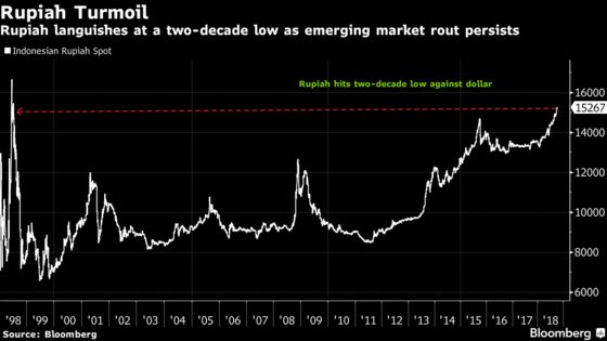Indonesia Sees Market Stress as Good Thing for Reforms