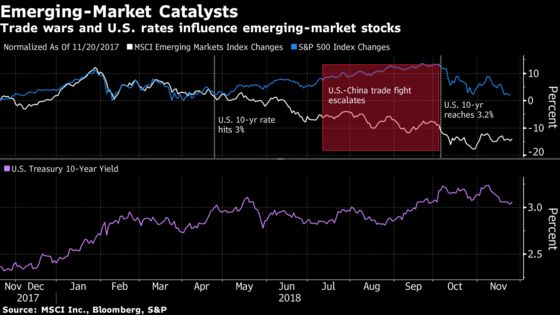 Why Emerging Markets Face a Brighter Outlook Post 2018