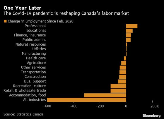 Blowout Jobs Report Signals Economic Resilience in Canada