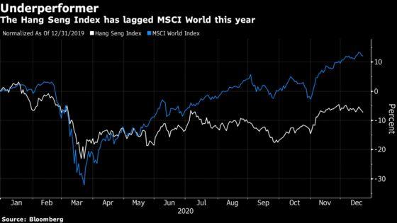 Hang Seng Proposes Major Overhaul of Hong Kong Stock Index