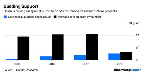 China Has a Dirty $1 Trillion Stimulus Secret