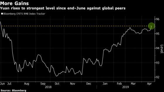 China's Stock Investors Are Still Hooked on Economic Stimulus