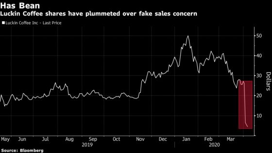 Two Accounting Scandals in China in One Week Burn Investors