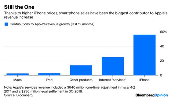 Apple Loses Its Thrill, But Applaud the New Drill