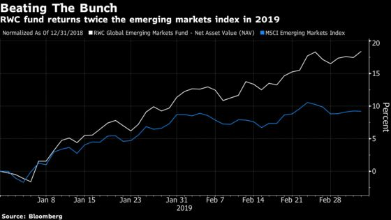 Top Stock-Fund Manager Bets Emerging-Markets Surge Will Continue